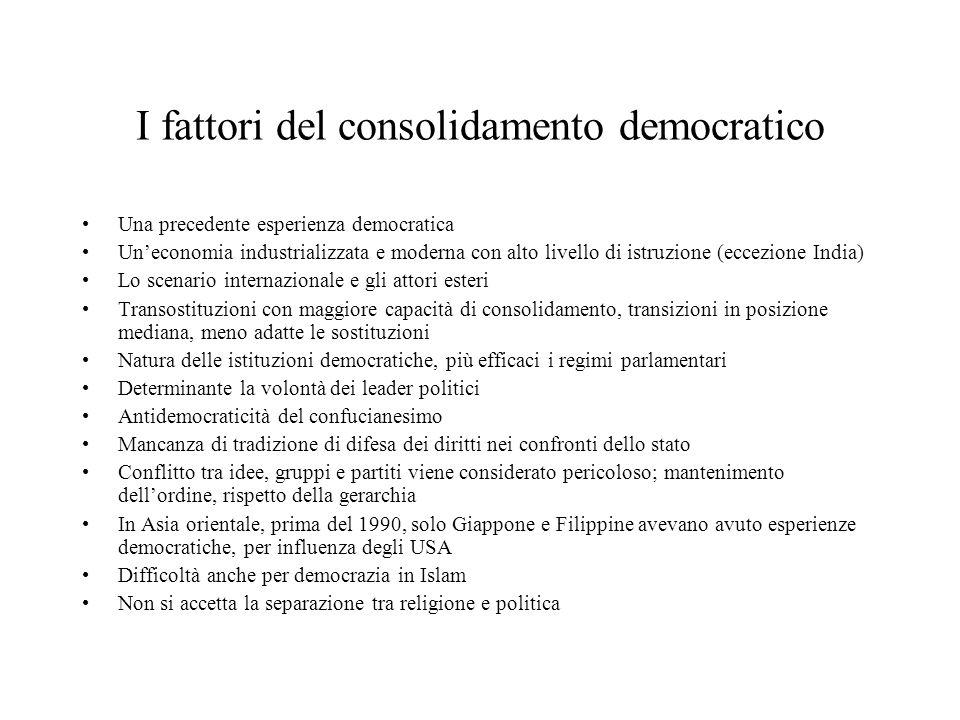 I fattori del consolidamento democratico Una precedente esperienza democratica Uneconomia industrializzata e moderna con alto livello di istruzione (e