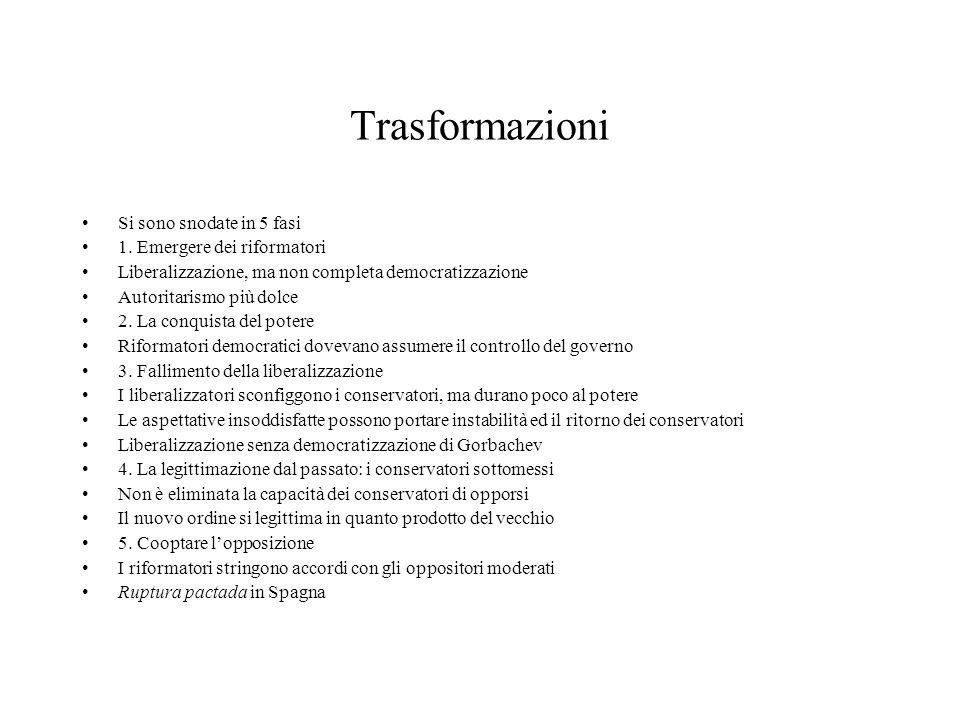 Trasformazioni Si sono snodate in 5 fasi 1. Emergere dei riformatori Liberalizzazione, ma non completa democratizzazione Autoritarismo più dolce 2. La