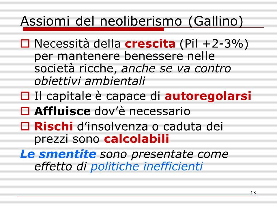 13 Assiomi del neoliberismo (Gallino) Necessità della crescita (Pil +2-3%) per mantenere benessere nelle società ricche, anche se va contro obiettivi ambientali Il capitale è capace di autoregolarsi Affluisce dovè necessario Rischi dinsolvenza o caduta dei prezzi sono calcolabili Le smentite sono presentate come effetto di politiche inefficienti