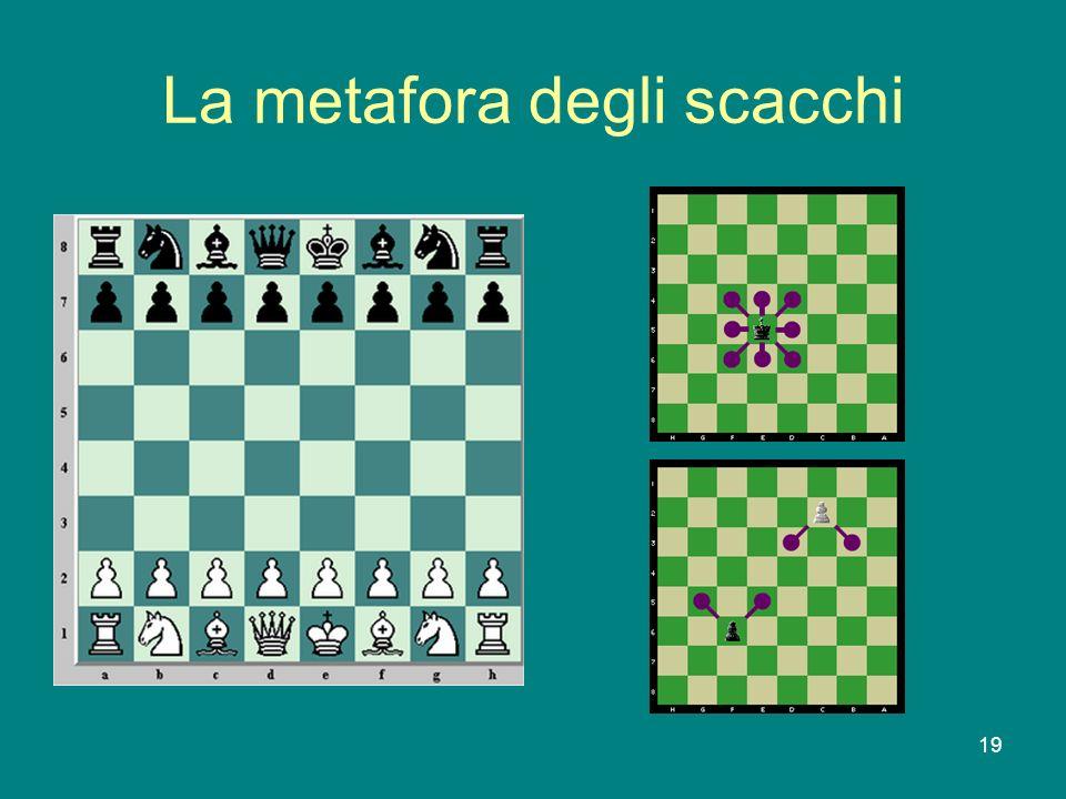 19 La metafora degli scacchi