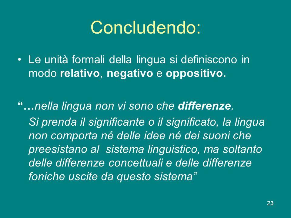 23 Concludendo: Le unità formali della lingua si definiscono in modo relativo, negativo e oppositivo. …nella lingua non vi sono che differenze. Si pre