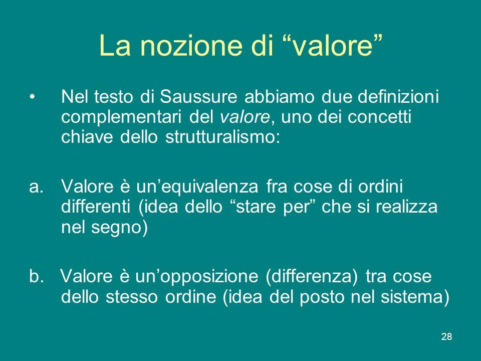 28 La nozione di valore Nel testo di Saussure abbiamo due definizioni complementari del valore, uno dei concetti chiave dello strutturalismo: a.Valore