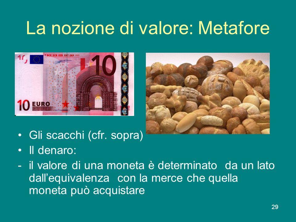 29 La nozione di valore: Metafore Gli scacchi (cfr. sopra) Il denaro: -il valore di una moneta è determinato da un lato dallequivalenza con la merce c