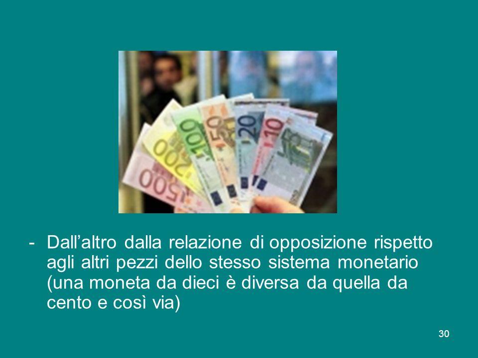 30 -Dallaltro dalla relazione di opposizione rispetto agli altri pezzi dello stesso sistema monetario (una moneta da dieci è diversa da quella da cent