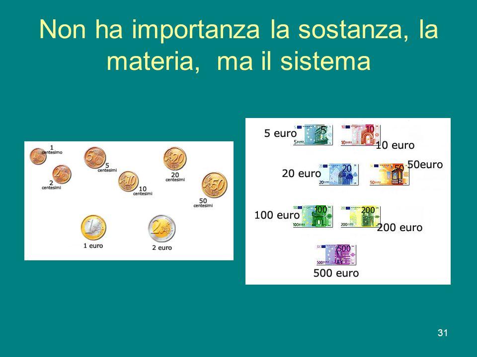 31 Non ha importanza la sostanza, la materia, ma il sistema