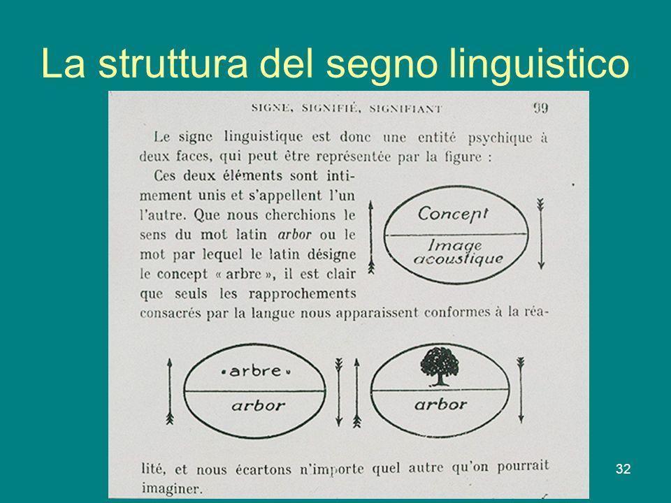 32 La struttura del segno linguistico