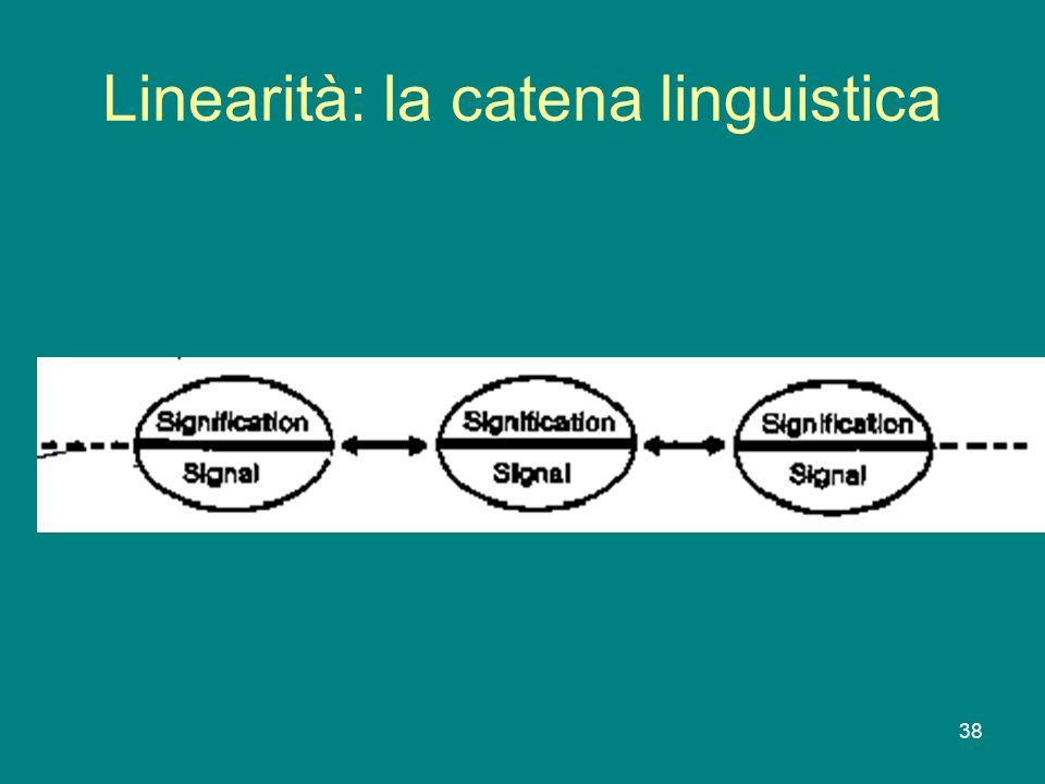 38 Linearità: la catena linguistica