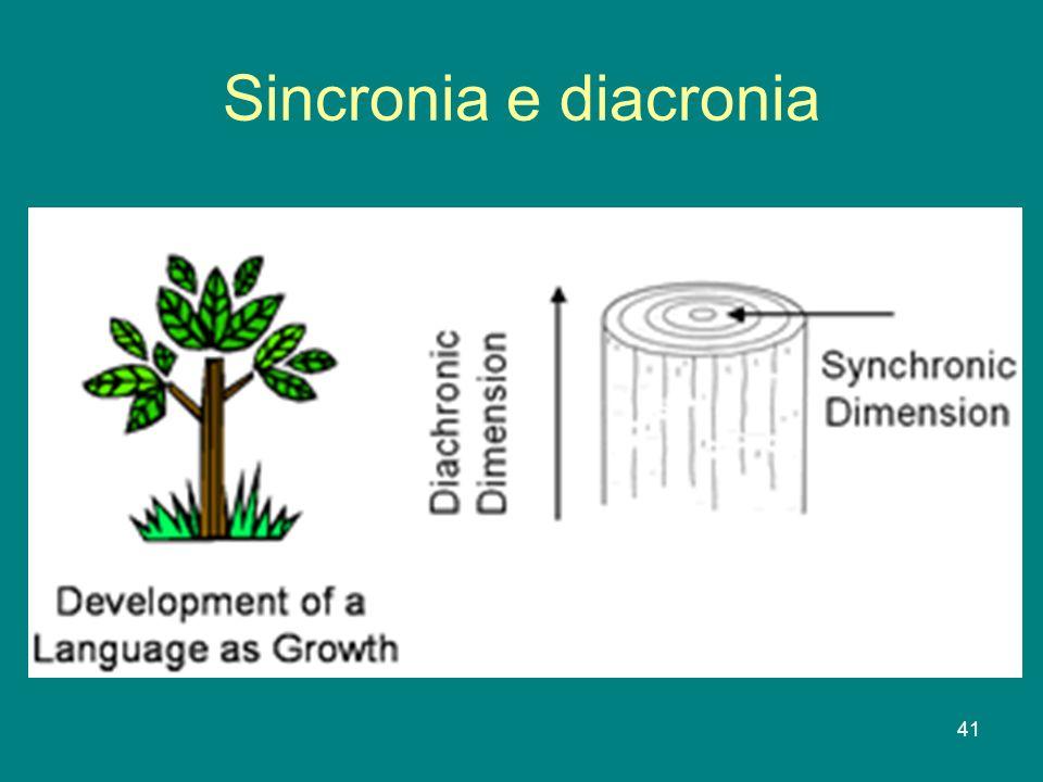 41 Sincronia e diacronia
