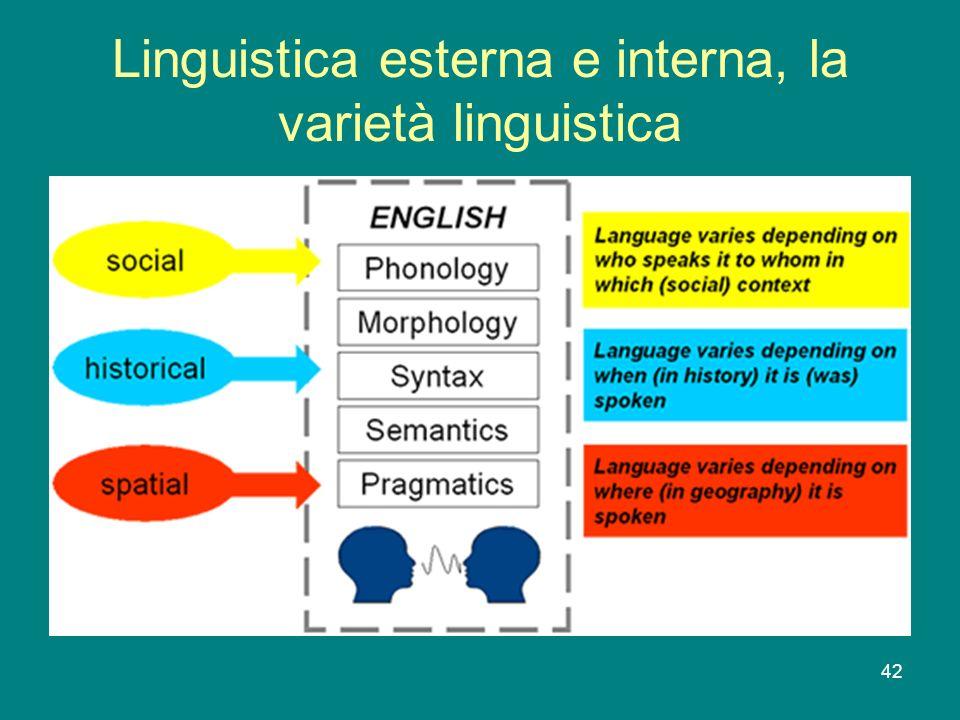 42 Linguistica esterna e interna, la varietà linguistica