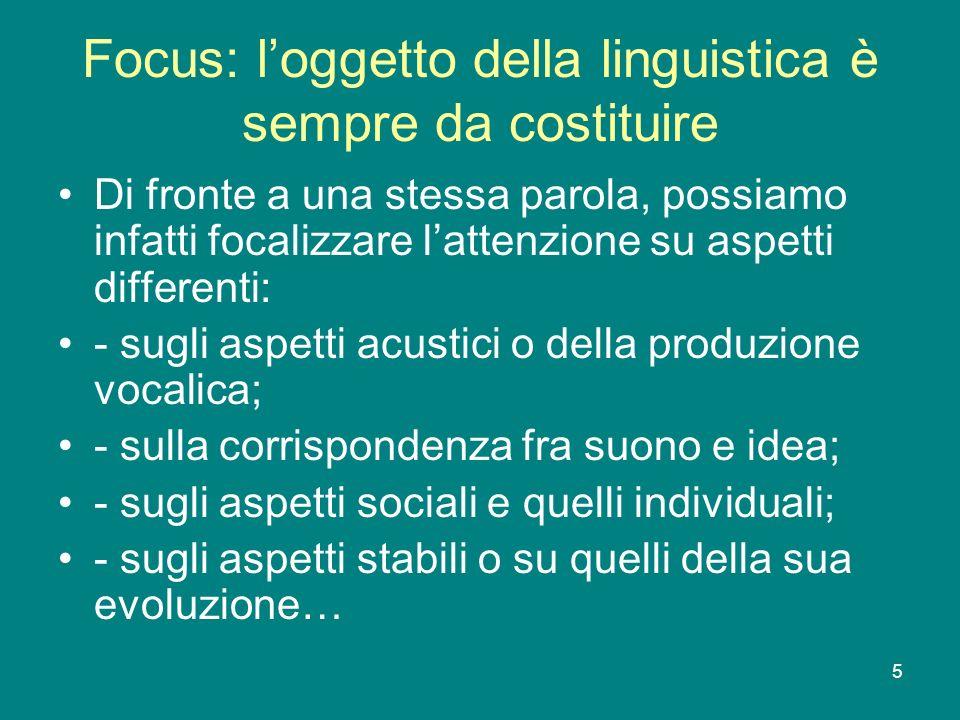 5 Focus: loggetto della linguistica è sempre da costituire Di fronte a una stessa parola, possiamo infatti focalizzare lattenzione su aspetti differen