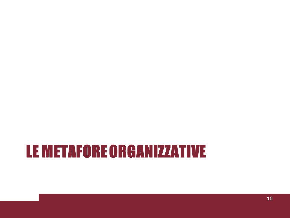 LE METAFORE ORGANIZZATIVE 10