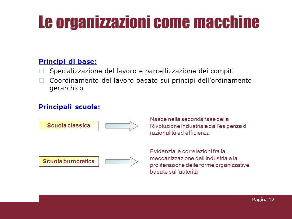 Le organizzazioni come macchine Principi di base: Specializzazione del lavoro e parcellizzazione dei compiti Coordinamento del lavoro basato sui princ