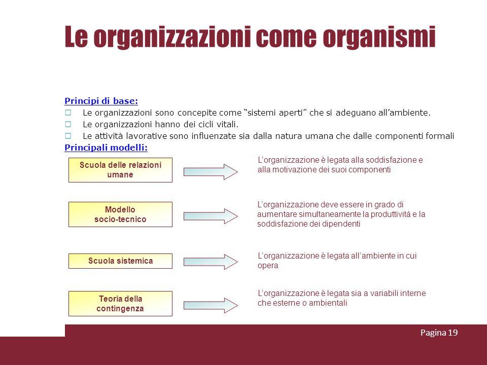Le organizzazioni come organismi Principi di base: Le organizzazioni sono concepite come sistemi aperti che si adeguano allambiente. Le organizzazioni