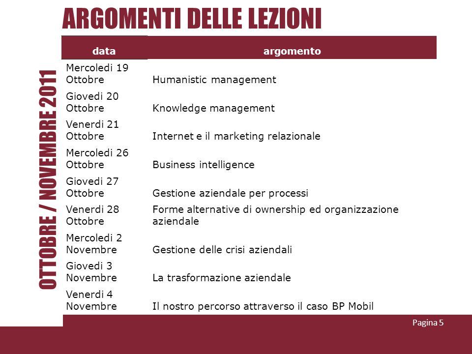 ARGOMENTI DELLE LEZIONI Pagina 5 OTTOBRE / NOVEMBRE 2011 dataargomento Mercoledi 19 OttobreHumanistic management Giovedi 20 OttobreKnowledge managemen