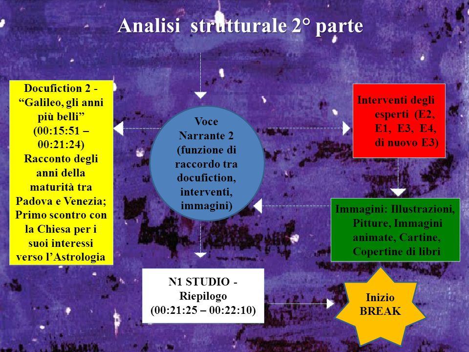 Interventi degli esperti (E2, E1, E3, E4, di nuovo E3) Analisi strutturale 2° parte N1 STUDIO - Riepilogo (00:21:25 – 00:22:10) N1 STUDIO - Riepilogo