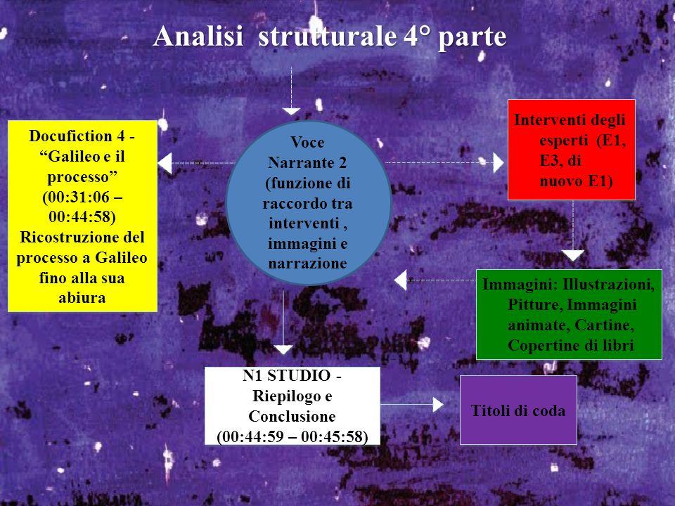 Interventi degli esperti (E1, E3, di nuovo E1) Analisi strutturale 4° parte N1 STUDIO - Riepilogo e Conclusione (00:44:59 – 00:45:58) N1 STUDIO - Riepilogo e Conclusione (00:44:59 – 00:45:58) Docufiction 4 - Galileo e il processo (00:31:06 – 00:44:58) Ricostruzione del processo a Galileo fino alla sua abiura Voce Narrante 2 (funzione di raccordo tra interventi, immagini e narrazione Titoli di coda Immagini: Illustrazioni, Pitture, Immagini animate, Cartine, Copertine di libri