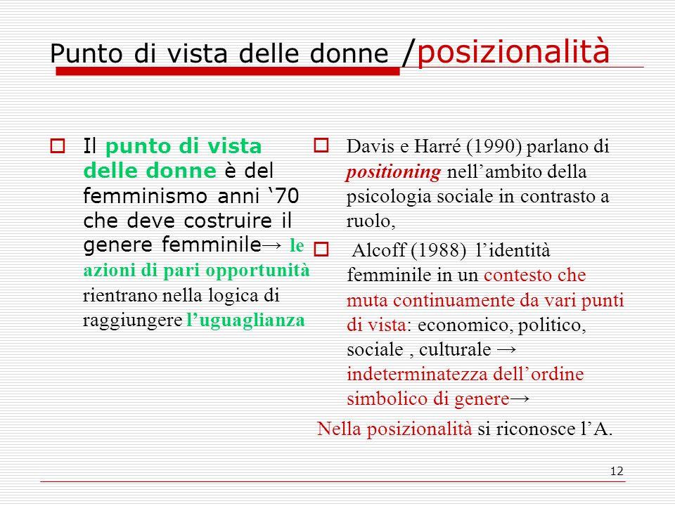 12 Punto di vista delle donne /posizionalità Il punto di vista delle donne è del femminismo anni 70 che deve costruire il genere femminile le azioni d