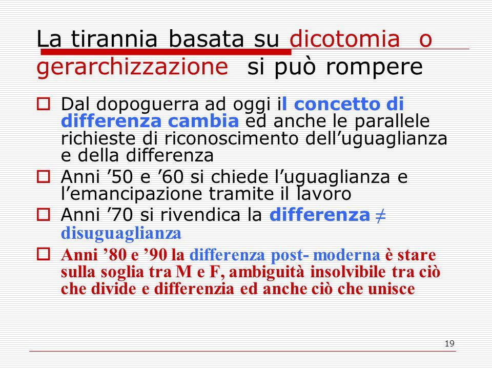 19 La tirannia basata su dicotomia o gerarchizzazione si può rompere Dal dopoguerra ad oggi il concetto di differenza cambia ed anche le parallele ric