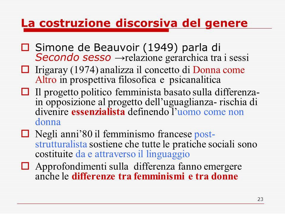 23 La costruzione discorsiva del genere Simone de Beauvoir (1949) parla di Secondo sesso relazione gerarchica tra i sessi Irigaray (1974) analizza il