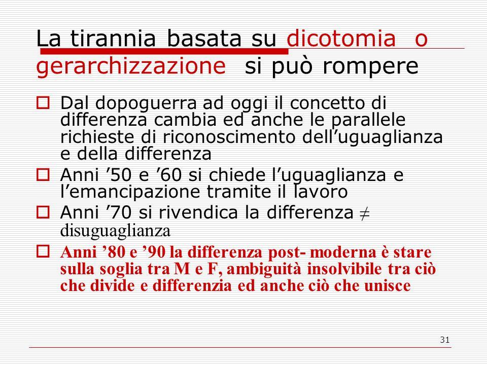 31 La tirannia basata su dicotomia o gerarchizzazione si può rompere Dal dopoguerra ad oggi il concetto di differenza cambia ed anche le parallele ric