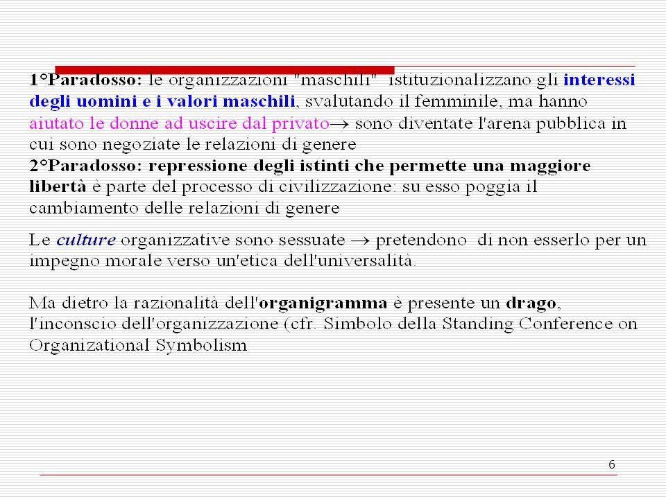 17 La cittadinanza di genere nelle organizzazioni Inizio XX sec.