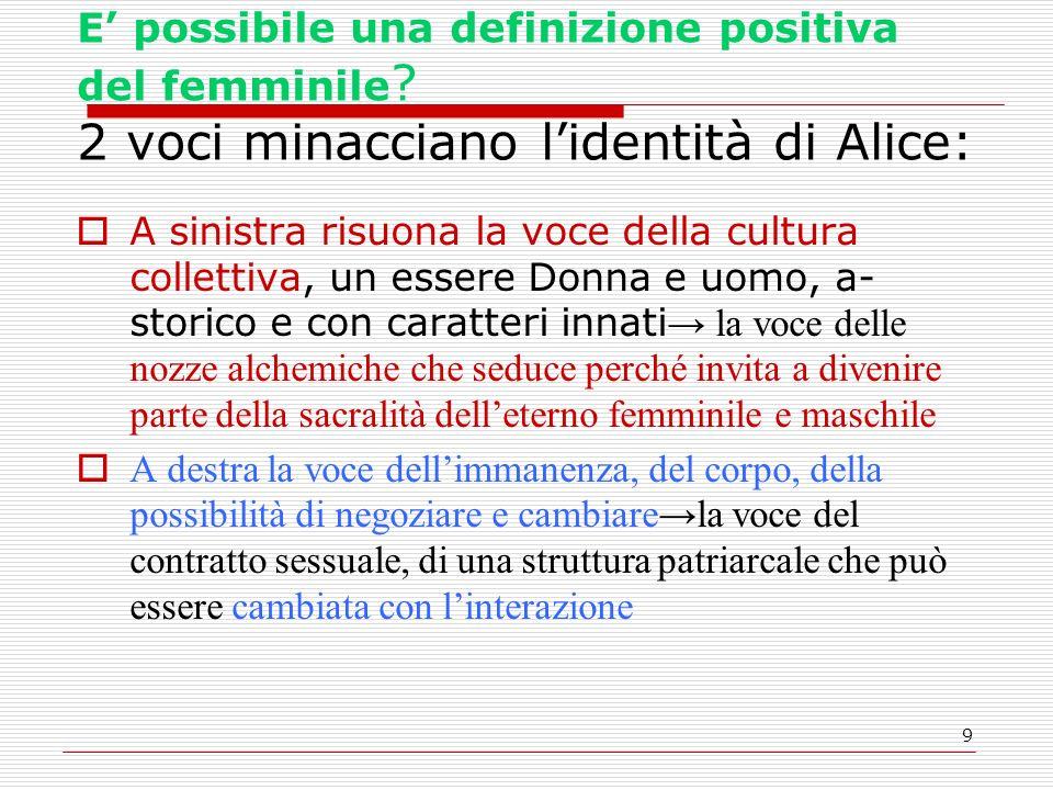 9 E possibile una definizione positiva del femminile ? 2 voci minacciano lidentità di Alice: A sinistra risuona la voce della cultura collettiva, un e