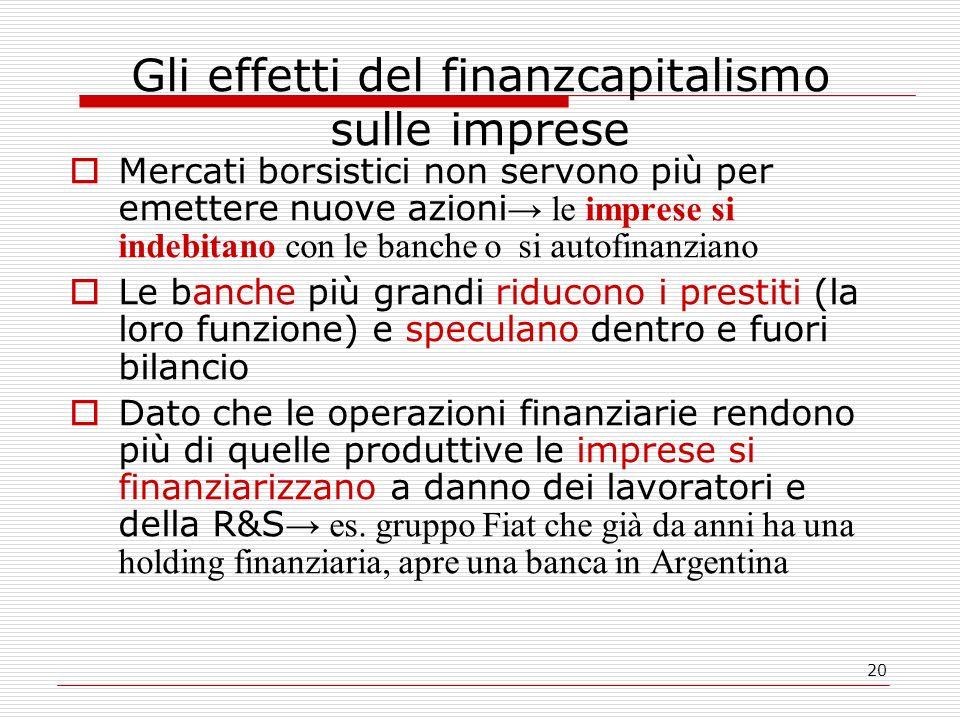 20 Gli effetti del finanzcapitalismo sulle imprese Mercati borsistici non servono più per emettere nuove azioni le imprese si indebitano con le banche