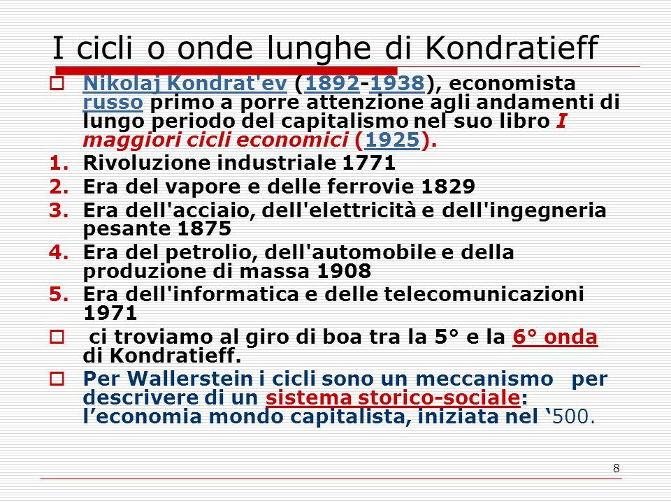8 I cicli o onde lunghe di Kondratieff Nikolaj Kondrat ev (1892-1938), economista russo primo a porre attenzione agli andamenti di lungo periodo del capitalismo nel suo libro I maggiori cicli economici (1925).