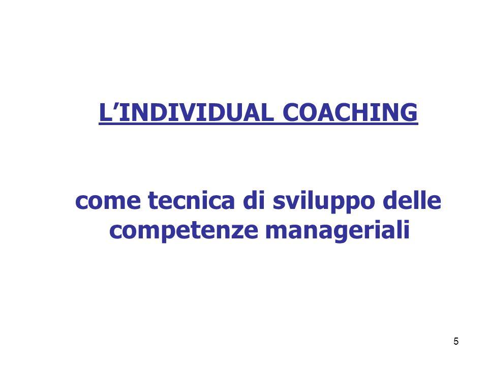 LINDIVIDUAL COACHING COME TECNICA DI SVILUPPO DELLE COMPETENZE MANAGERIALI: Nel mondo dello sport coach è una parola familiare.