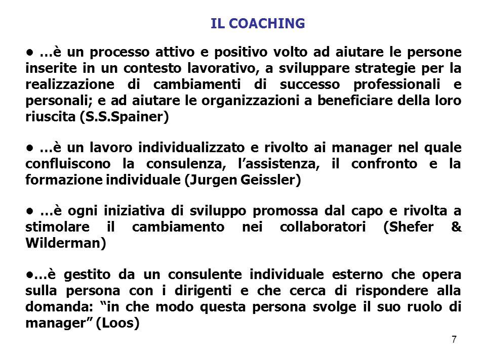 Potete notare le differenze tra le definizioni di Geissler e Loos da una parte e Spainer e Shafer & Wilderman dallaltra Laccezione di coaching di cui parleremo e che, a mio avviso, è un piccolo uovo di colombo nel campo della formazione, è quella che più strettamente si riferisce allindividual coaching, un approccio di formazione individuale già esploso negli Stati Uniti ed in Europa del nord e che si sta sviluppando anche da noi in modo interessante.