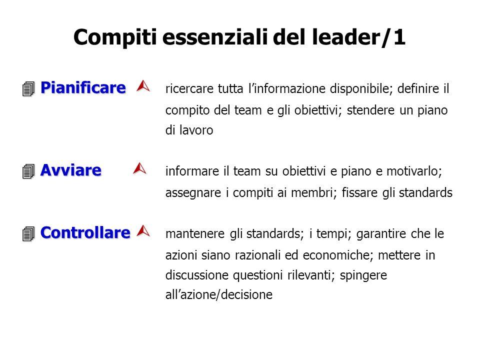 Pianificare Pianificare ricercare tutta linformazione disponibile; definire il compito del team e gli obiettivi; stendere un piano di lavoro Avviare A