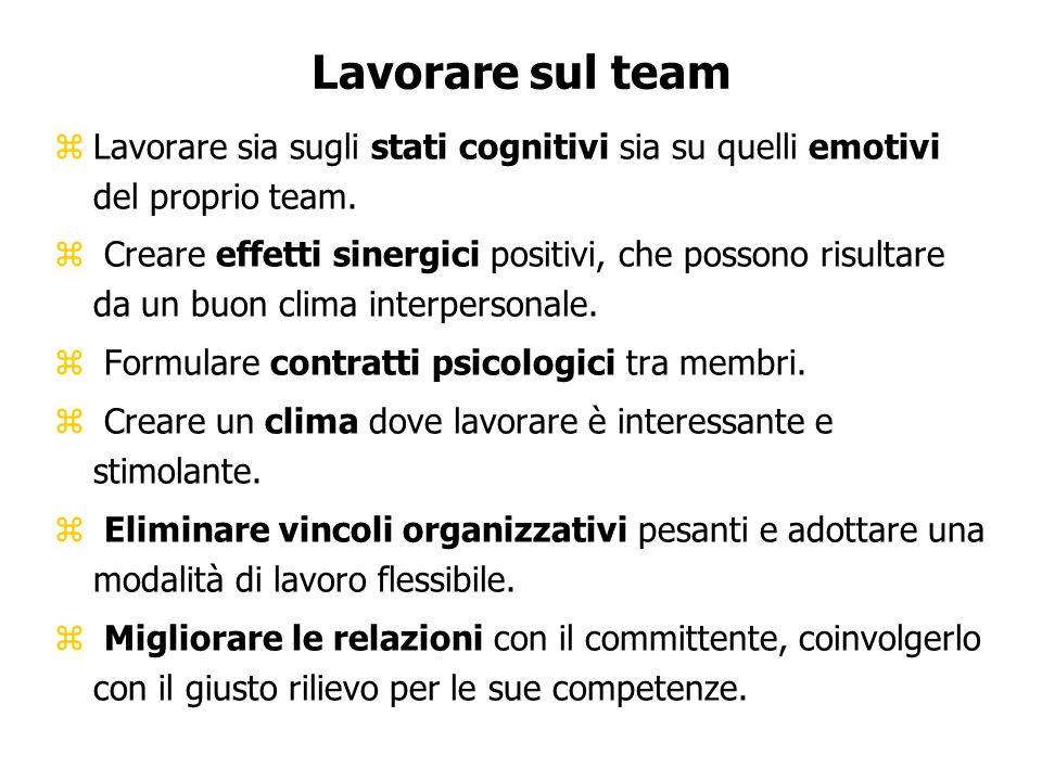 Lavorare sul team zLavorare sia sugli stati cognitivi sia su quelli emotivi del proprio team. z Creare effetti sinergici positivi, che possono risulta