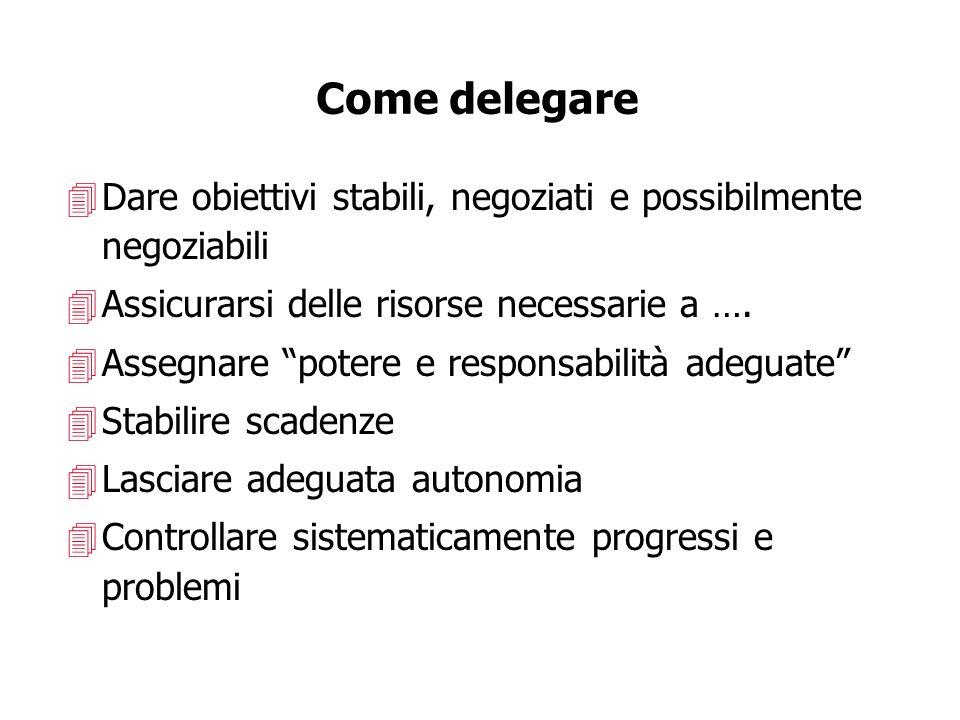 Come delegare 4Dare obiettivi stabili, negoziati e possibilmente negoziabili 4Assicurarsi delle risorse necessarie a …. 4Assegnare potere e responsabi