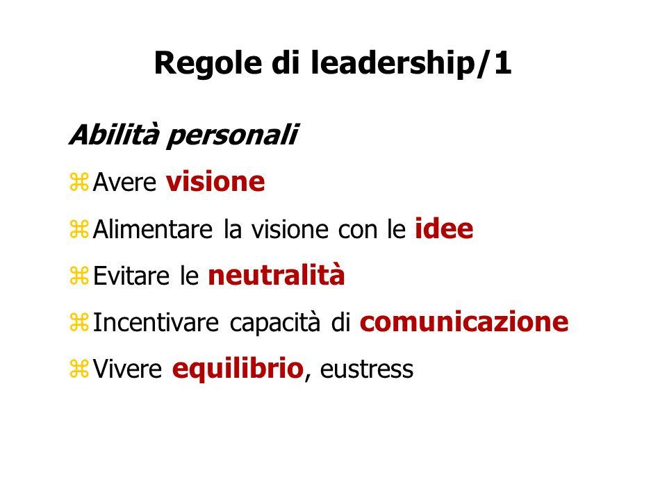 Regole di leadership/1 Abilità personali zAvere visione zAlimentare la visione con le idee zEvitare le neutralità zIncentivare capacità di comunicazio