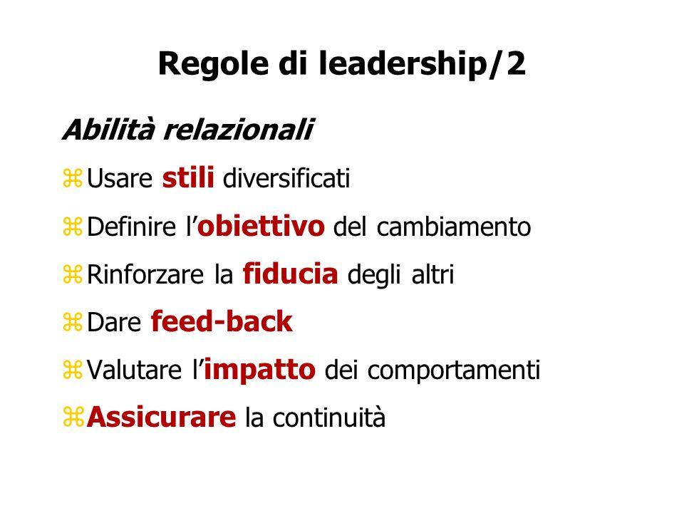 Regole di leadership/2 Abilità relazionali zUsare stili diversificati zDefinire l obiettivo del cambiamento zRinforzare la fiducia degli altri zDare f