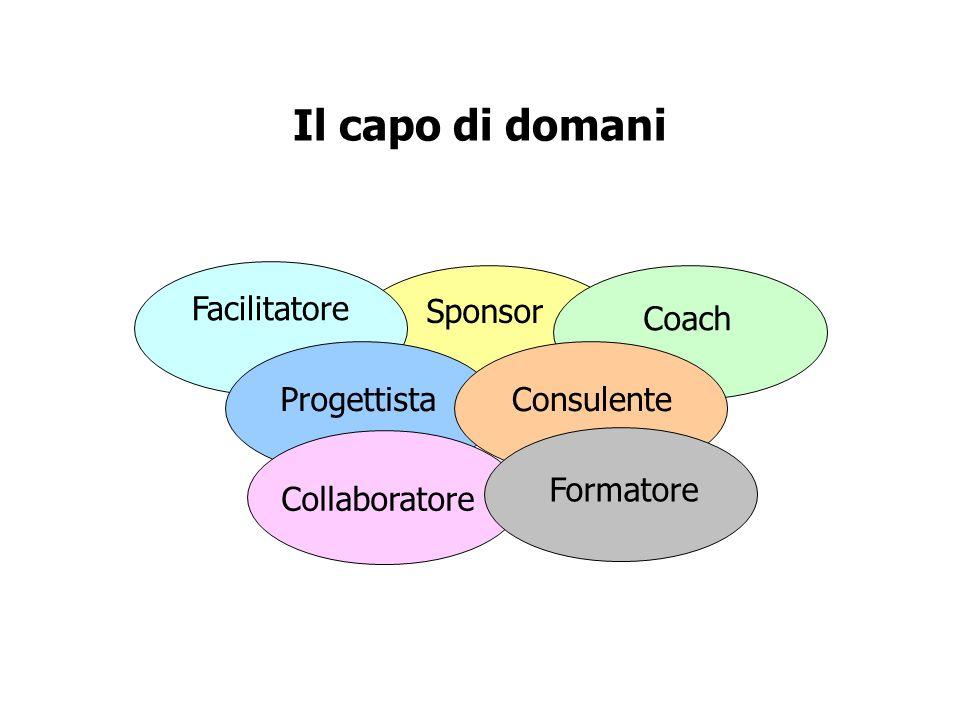 Il capo di domani Facilitatore Sponsor Coach ProgettistaConsulente Collaboratore Formatore