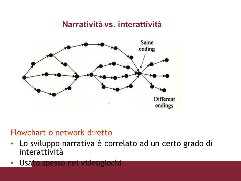 Narratività vs.
