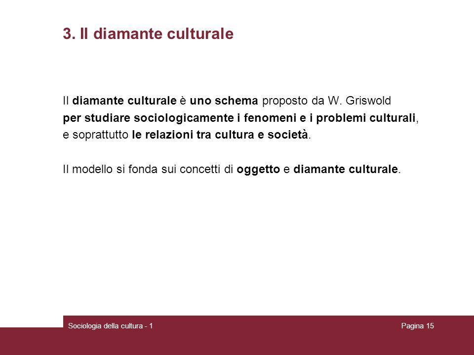 Sociologia della cultura - 1Pagina 15 3. Il diamante culturale Il diamante culturale è uno schema proposto da W. Griswold per studiare sociologicament