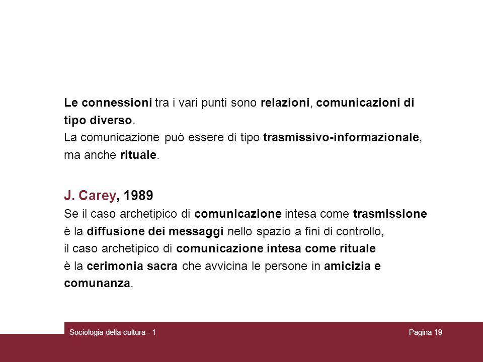 Sociologia della cultura - 1Pagina 19 Le connessioni tra i vari punti sono relazioni, comunicazioni di tipo diverso. La comunicazione può essere di ti