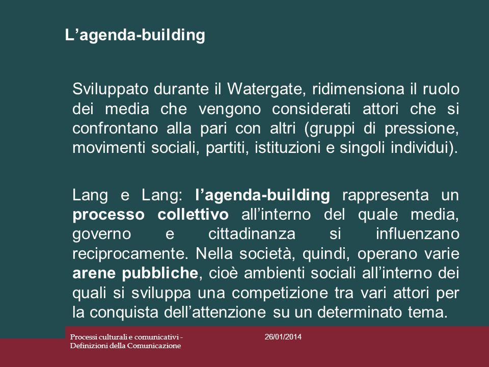 Lagenda-building 26/01/2014 Processi culturali e comunicativi - Definizioni della Comunicazione Sviluppato durante il Watergate, ridimensiona il ruolo