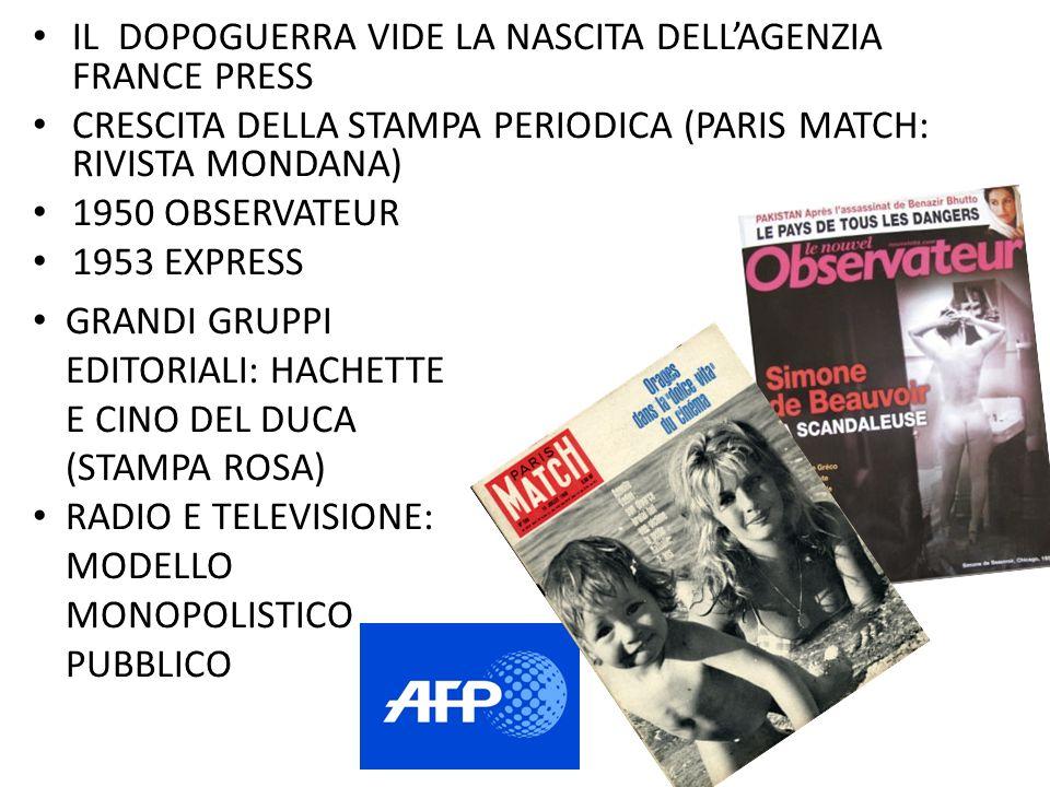 IL DOPOGUERRA VIDE LA NASCITA DELLAGENZIA FRANCE PRESS CRESCITA DELLA STAMPA PERIODICA (PARIS MATCH: RIVISTA MONDANA) 1950 OBSERVATEUR 1953 EXPRESS GR