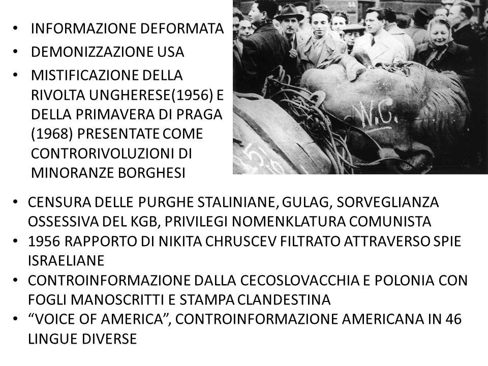 INFORMAZIONE DEFORMATA DEMONIZZAZIONE USA MISTIFICAZIONE DELLA RIVOLTA UNGHERESE(1956) E DELLA PRIMAVERA DI PRAGA (1968) PRESENTATE COME CONTRORIVOLUZ