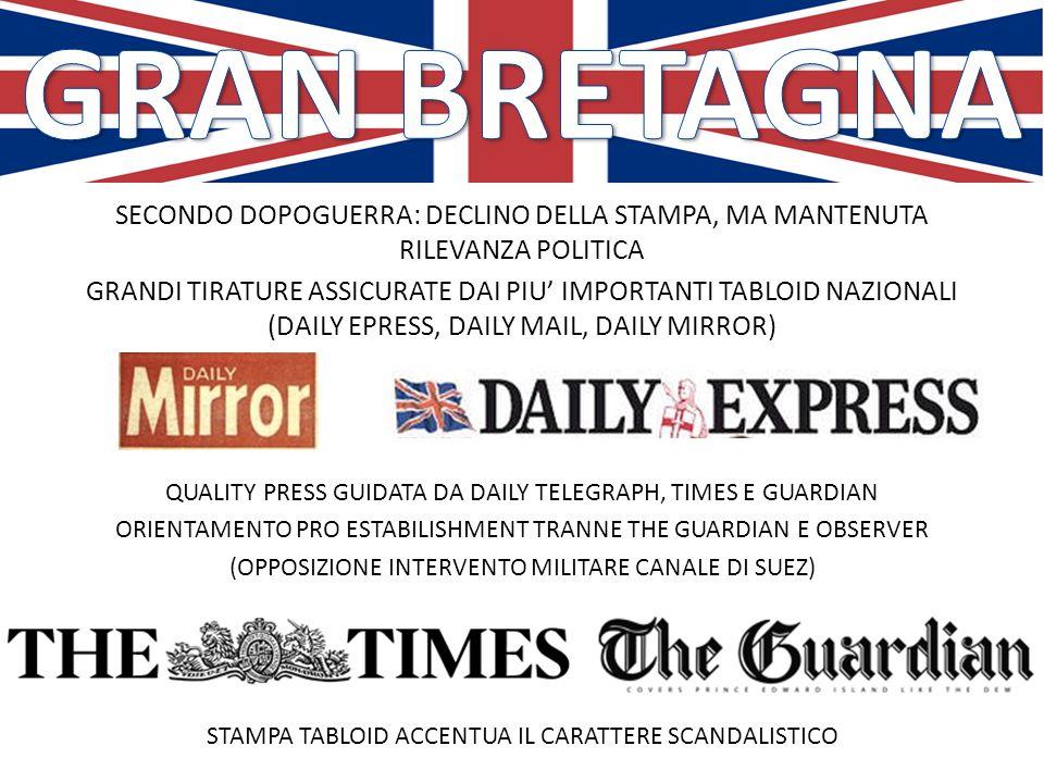 SECONDO DOPOGUERRA: DECLINO DELLA STAMPA, MA MANTENUTA RILEVANZA POLITICA GRANDI TIRATURE ASSICURATE DAI PIU IMPORTANTI TABLOID NAZIONALI (DAILY EPRES