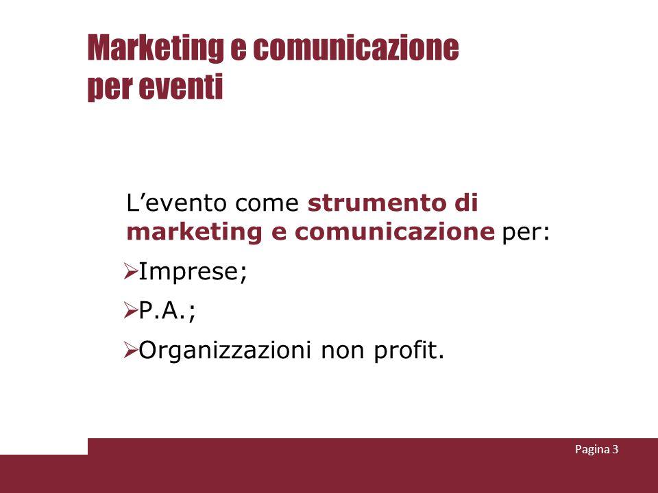 Marketing e comunicazione per eventi Levento come strumento di marketing e comunicazione per: Imprese; P.A.; Organizzazioni non profit.
