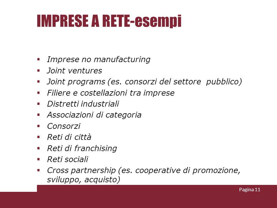 IMPRESE A RETE-esempi Imprese no manufacturing Joint ventures Joint programs (es. consorzi del settore pubblico) Filiere e costellazioni tra imprese D