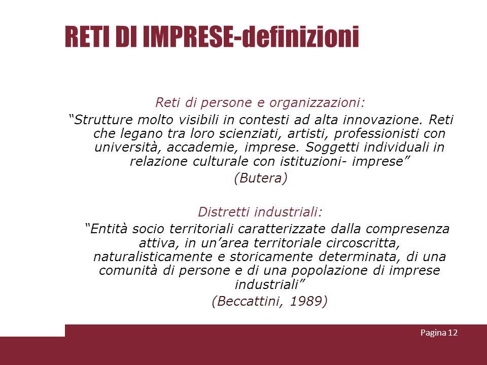 RETI DI IMPRESE-definizioni Reti di persone e organizzazioni: Strutture molto visibili in contesti ad alta innovazione. Reti che legano tra loro scien
