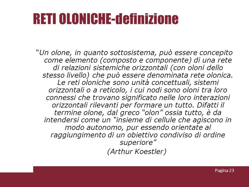 RETI OLONICHE-definizione Un olone, in quanto sottosistema, può essere concepito come elemento (composto e componente) di una rete di relazioni sistem