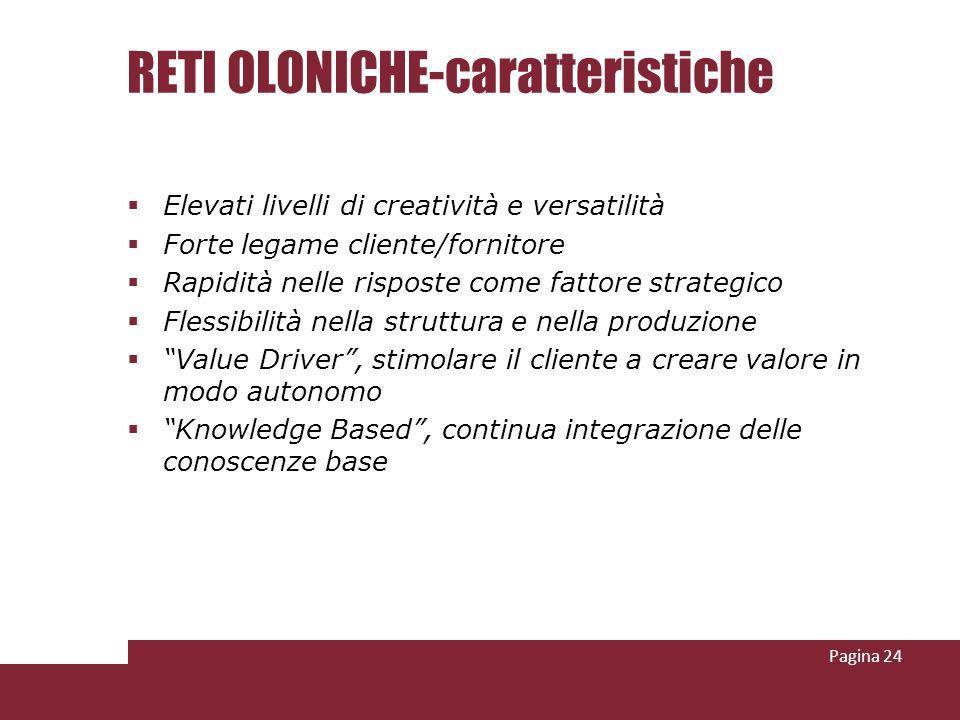 RETI OLONICHE-caratteristiche Elevati livelli di creatività e versatilità Forte legame cliente/fornitore Rapidità nelle risposte come fattore strategi