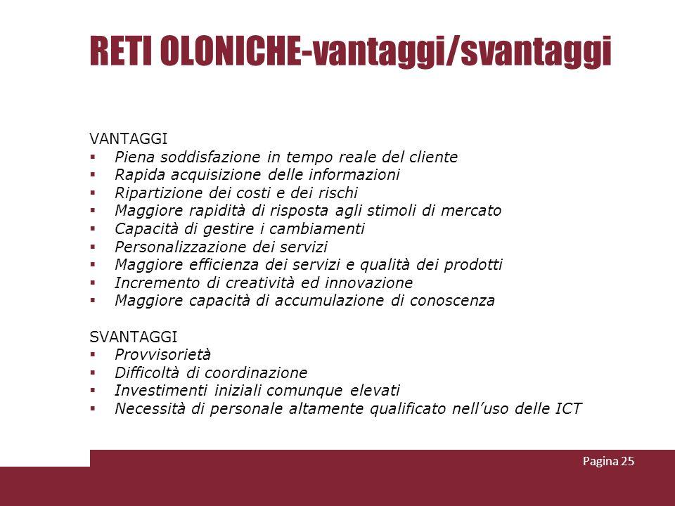 RETI OLONICHE-vantaggi/svantaggi VANTAGGI Piena soddisfazione in tempo reale del cliente Rapida acquisizione delle informazioni Ripartizione dei costi
