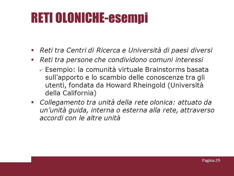 RETI OLONICHE-esempi Reti tra Centri di Ricerca e Università di paesi diversi Reti tra persone che condividono comuni interessi Esempio: la comunità v